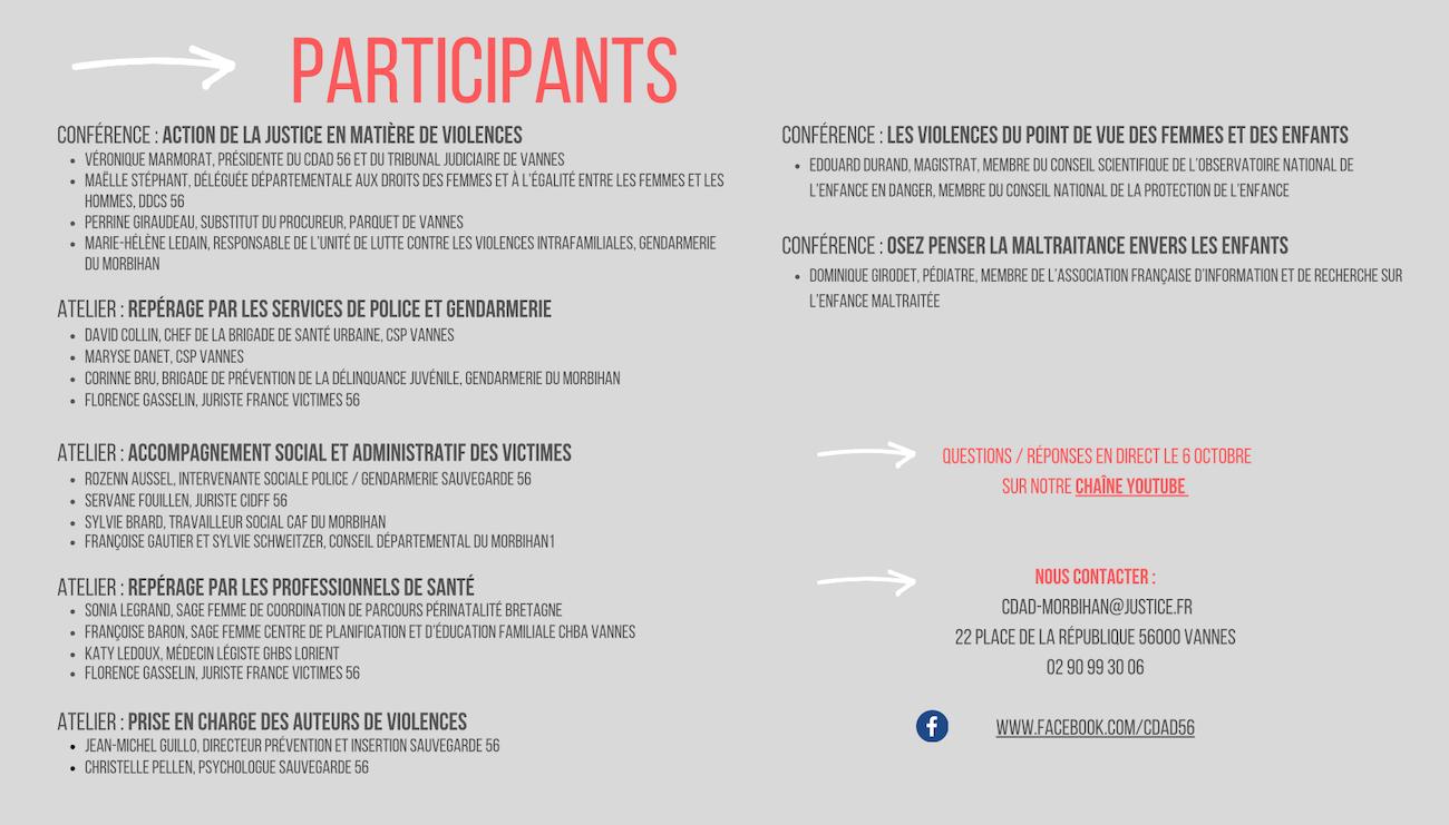 Participants Colloque